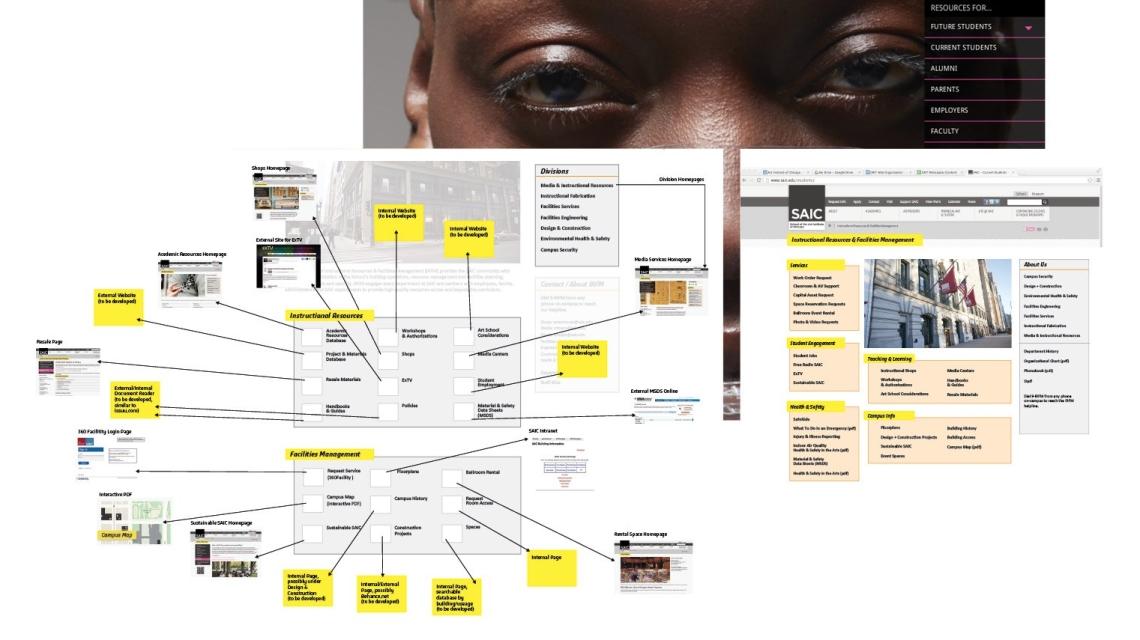 information-architecture-saic-irfm4
