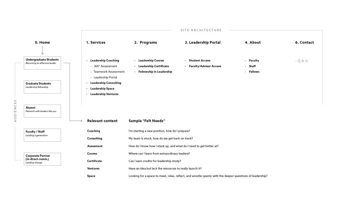 website-rebuild-strategy-nucl2